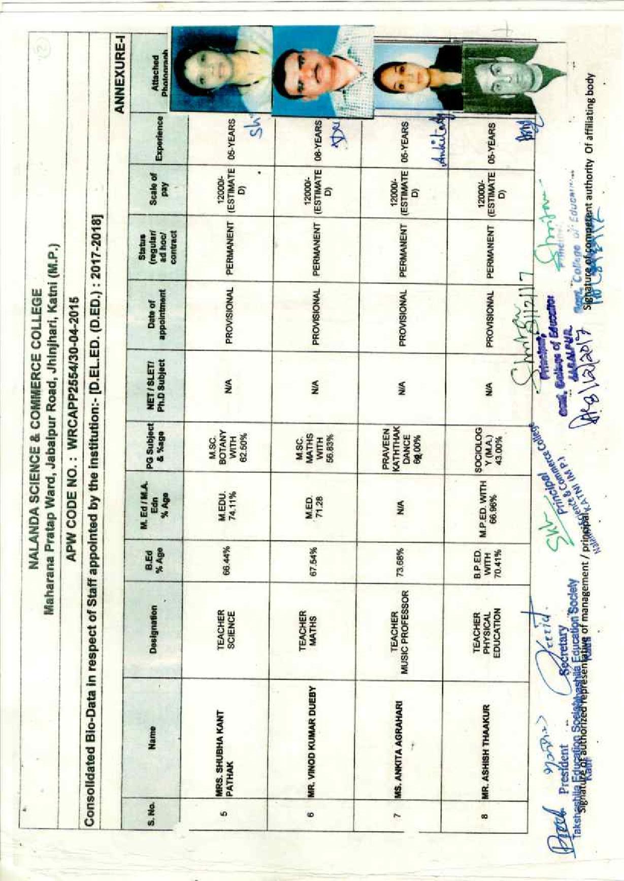 D. eD Staff List